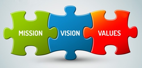 Our Mission & Vision Statement